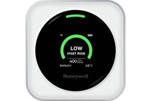 New CO2 Transmission Risk Monitor