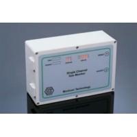 Monicon Single Channel Control Panel